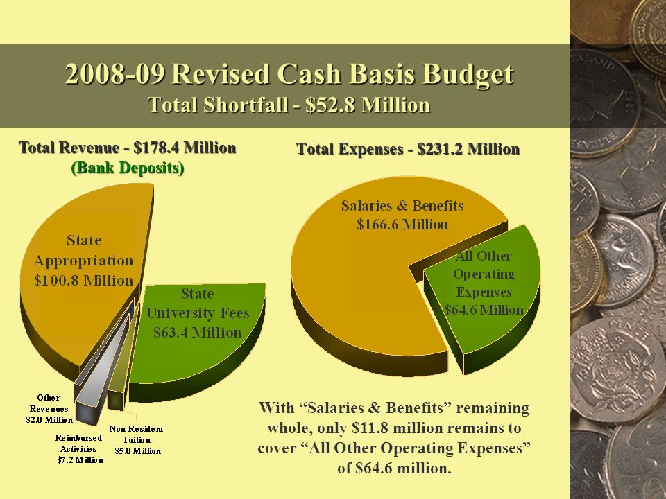 2008-09 Revised Cash Basis Budget Total Shortfall - $52.8 Million Total Revenue - $178.4 Million (Bank Deposits) Total Expenses - $231.2 Million With Salaries & Benefits remaining whole, only $11.8 million remains to cover All Other Operating Expenses of $64.6 million.