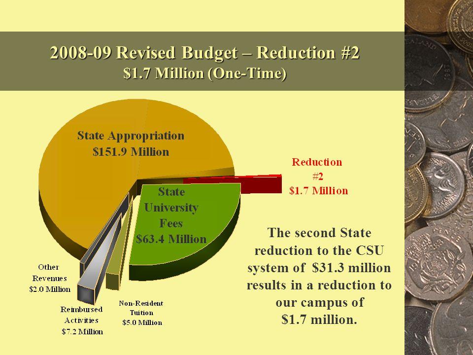 2008-09 Budget Reduction #3 (Systemwide -$66.3 Million – Campus Share $3.6 Million)