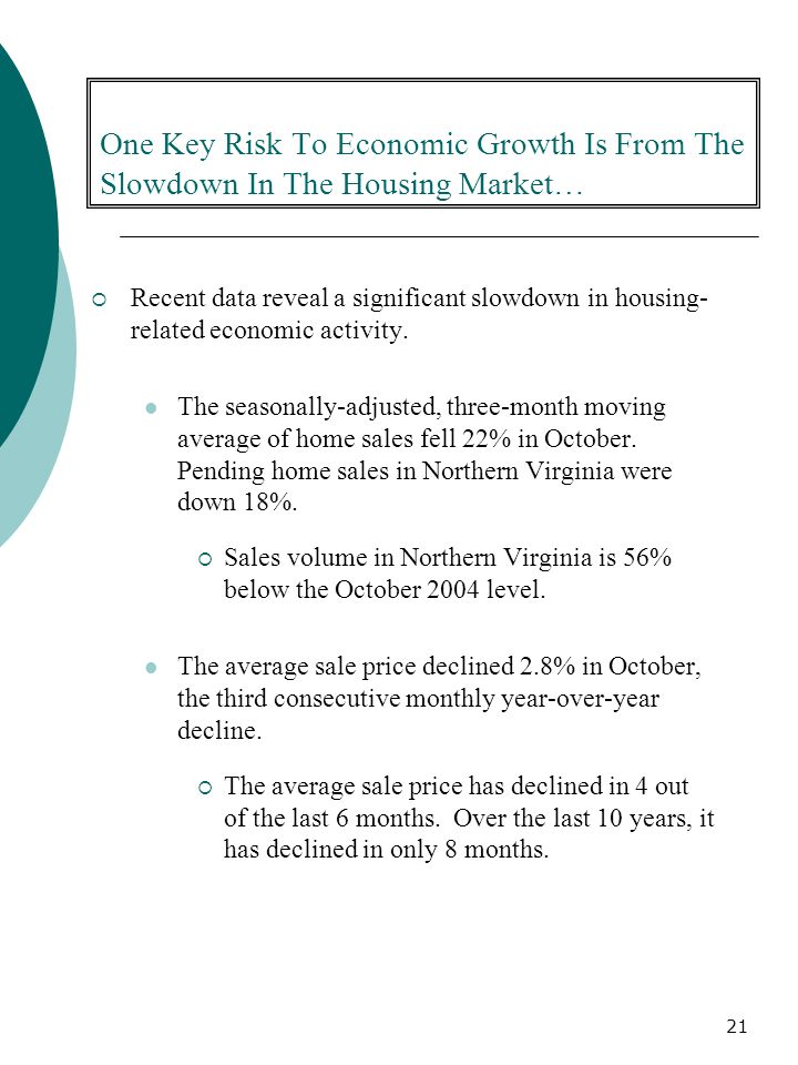21 One Key Risk To Economic Growth Is From The Slowdown In The Housing Market…  Recent data reveal a significant slowdown in housing- related economic activity.