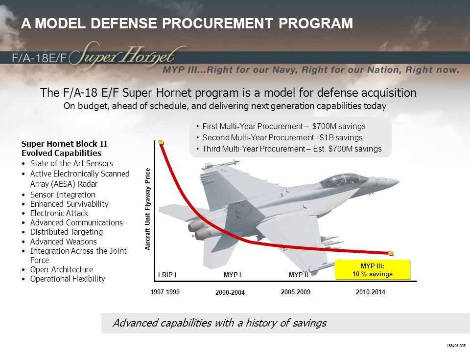 155405-005 The F/A-18 E/F Super Hornet program is a model for defense acquisition First Multi-Year Procurement – $700M savings Second Multi-Year Procu