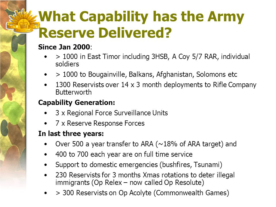 What Capability has the Army Reserve Delivered.