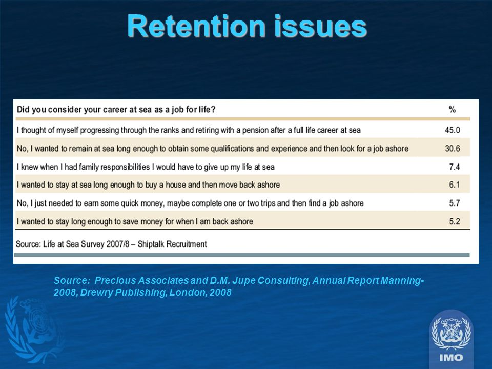 Retention issues Source: Precious Associates and D.M.