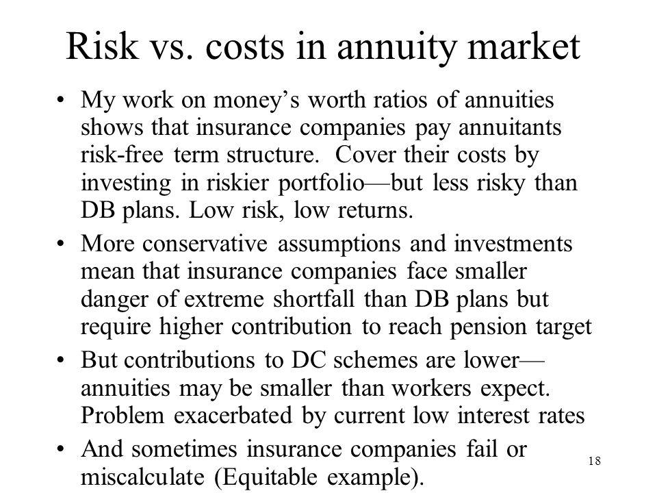 18 Risk vs.