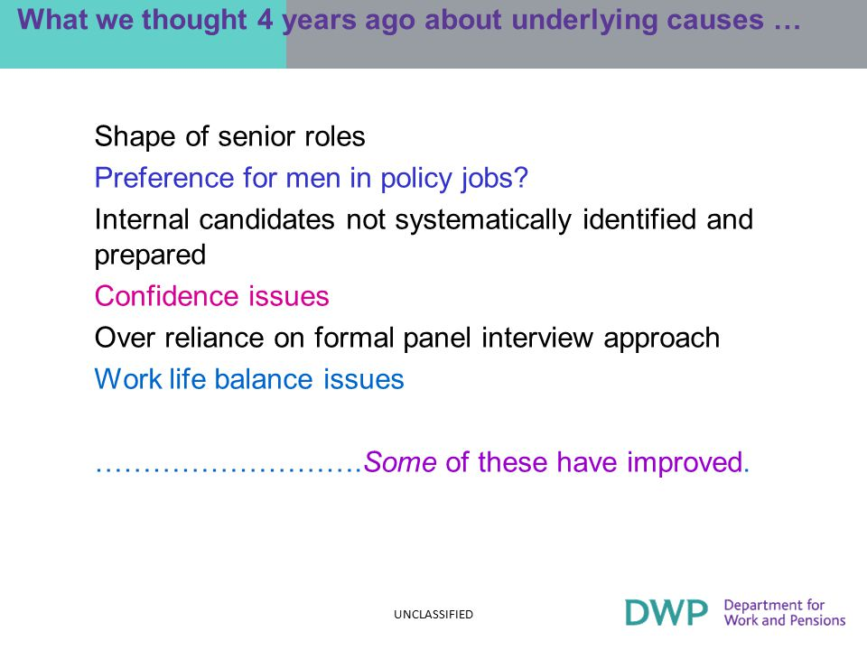 What we thought 4 years ago about underlying causes … Shape of senior roles Preference for men in policy jobs.