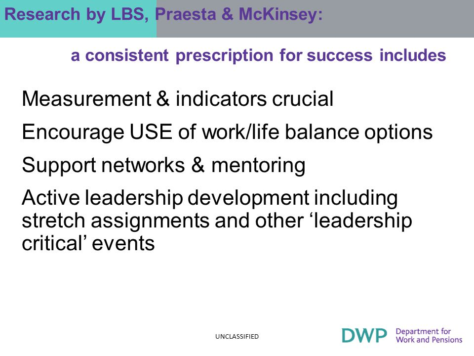 Research by LBS, Praesta & McKinsey: a consistent prescription for success includes Measurement & indicators crucial Encourage USE of work/life balance options Support networks & mentoring Active leadership development including stretch assignments and other 'leadership critical' events UNCLASSIFIED