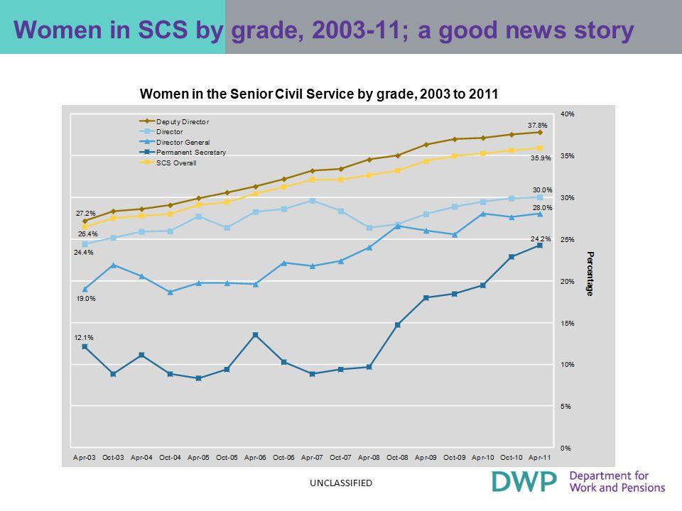 …..An improvement on 2003-8
