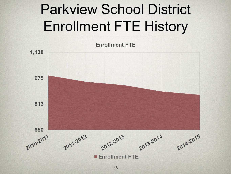 Parkview School District Enrollment FTE History 16