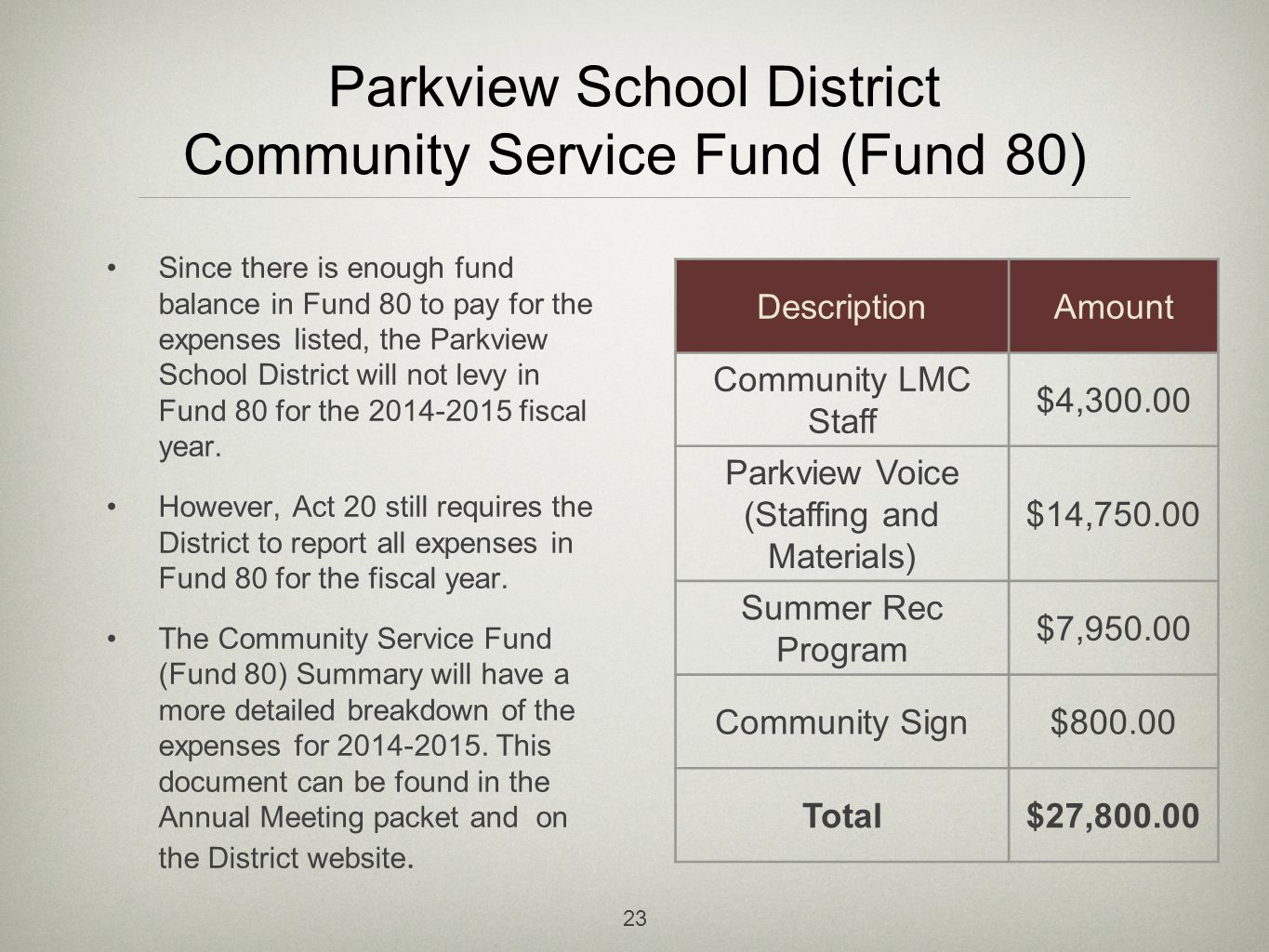 Parkview School District Community Service Fund (Fund 80) Since there is enough fund balance in Fund 80 to pay for the expenses listed, the Parkview School District will not levy in Fund 80 for the 2014-2015 fiscal year.