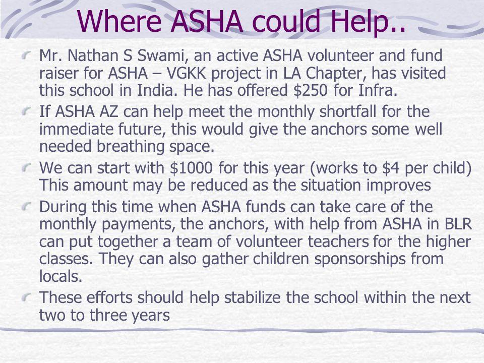 Where ASHA could Help.. Mr.