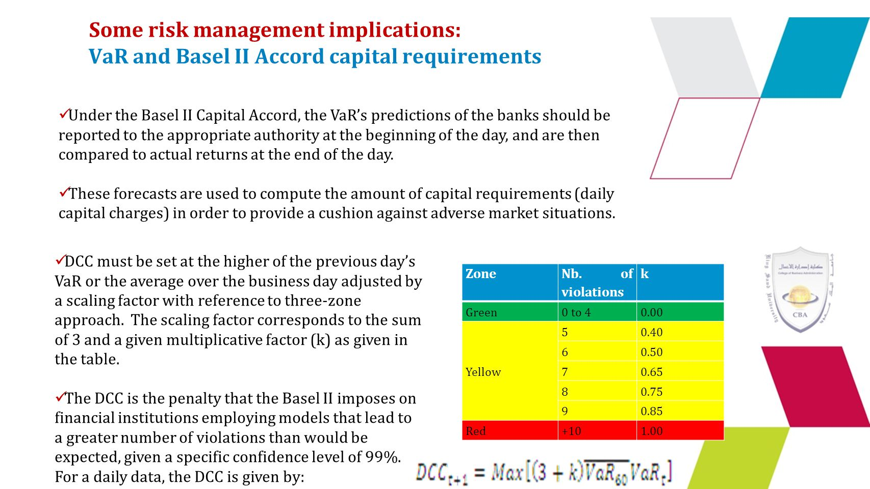 Some risk management implications: VaR and Basel II Accord capital requirements DCC must be set at the higher of the previous day's VaR or the average over the business day adjusted by a scaling factor with reference to three-zone approach.