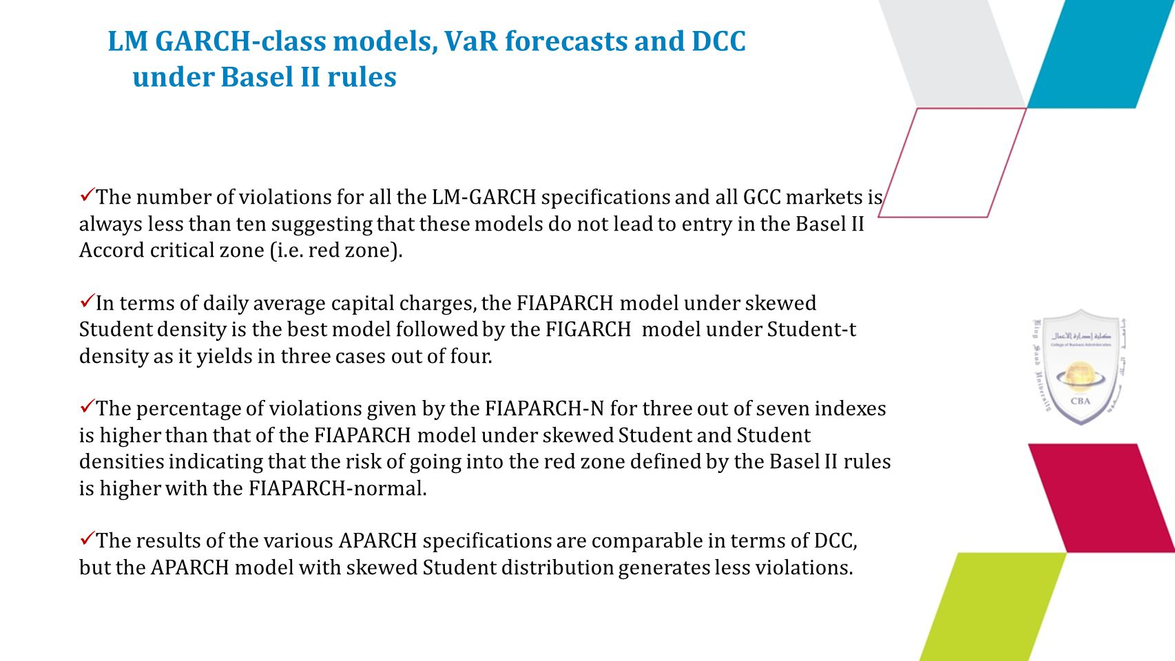 LM GARCH-class models, VaR forecasts and DCC under Basel II rules The number of violations for all the LM-GARCH specifications and all GCC markets is always less than ten suggesting that these models do not lead to entry in the Basel II Accord critical zone (i.e.