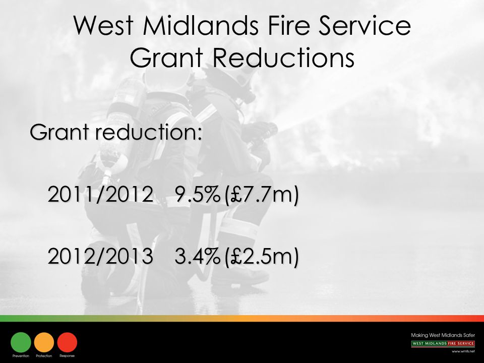 West Midlands Fire Service Grant Reductions Grant reduction: 2011/20129.5%(£7.7m) 2012/20133.4%(£2.5m)