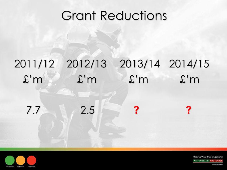Grant Reductions 2011/12 2012/13 2013/14 2014/15 £'m £'m £'m £'m £'m £'m £'m £'m 7.7 2.5 ? ? 7.7 2.5 ? ?