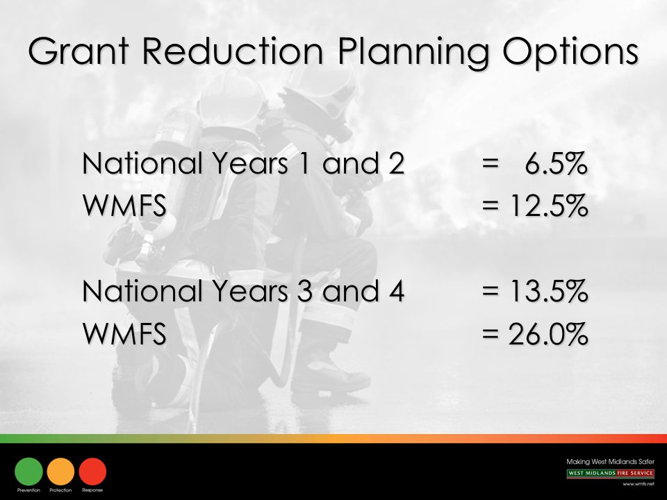 Grant Reduction Planning Options National Years 1 and 2= 6.5% WMFS= 12.5% National Years 3 and 4= 13.5% WMFS= 26.0%