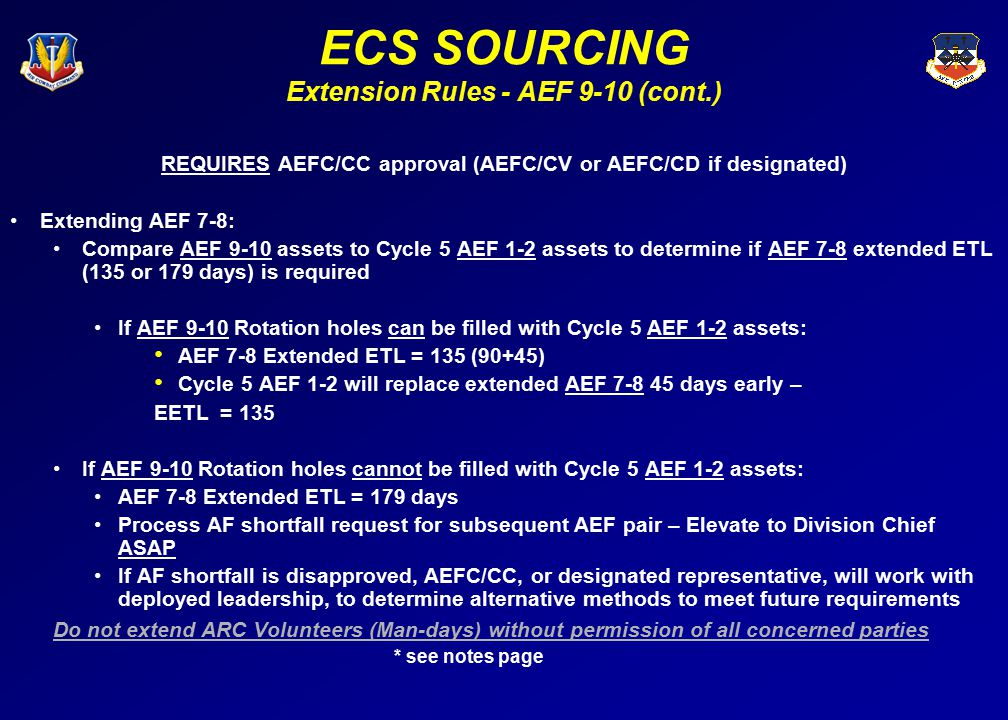 ECS SOURCING Other Considerations If ARC shortfalls any ARC buys, report changes to the Requirements Branch to update A rotation – before sourcing to another MAJCOM (Forward to AEPX Branch box for dissemination to the applicable AOR OPR) Continue to monitor ALL crisis PIDs in ECSS and S/T: Crisis folders, for new requirements, to ensure timely nomination, and to respond to shortfalls Source DWS, DWX, DXS, DXX not to exceed total simultaneous DW (see: https://www.xo.hq.af.mil/xox/xoxw/hot_stuff.htm and AFI 10-400 para 7.21https://www.xo.hq.af.mil/xox/xoxw/hot_stuff.htm http://www.e-publishing.af.mil/pubfiles/af/10/afi10-400/afi10-400.pdfhttp://www.e-publishing.af.mil/pubfiles/af/10/afi10-400/afi10-400.pdf for coding/ posturing/sourcing information) Nominated units must meet capability specified in TPFDD Only AFCC can add, delete, change, or substitute requirements Tasked units can request waivers from deployed commanders (e.g.