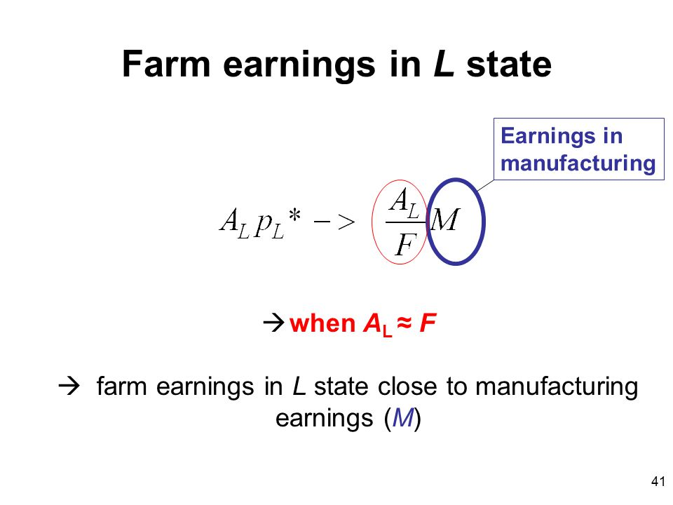 41 Farm earnings in L state  when A L ≈ F  farm earnings in L state close to manufacturing earnings (M) Earnings in manufacturing