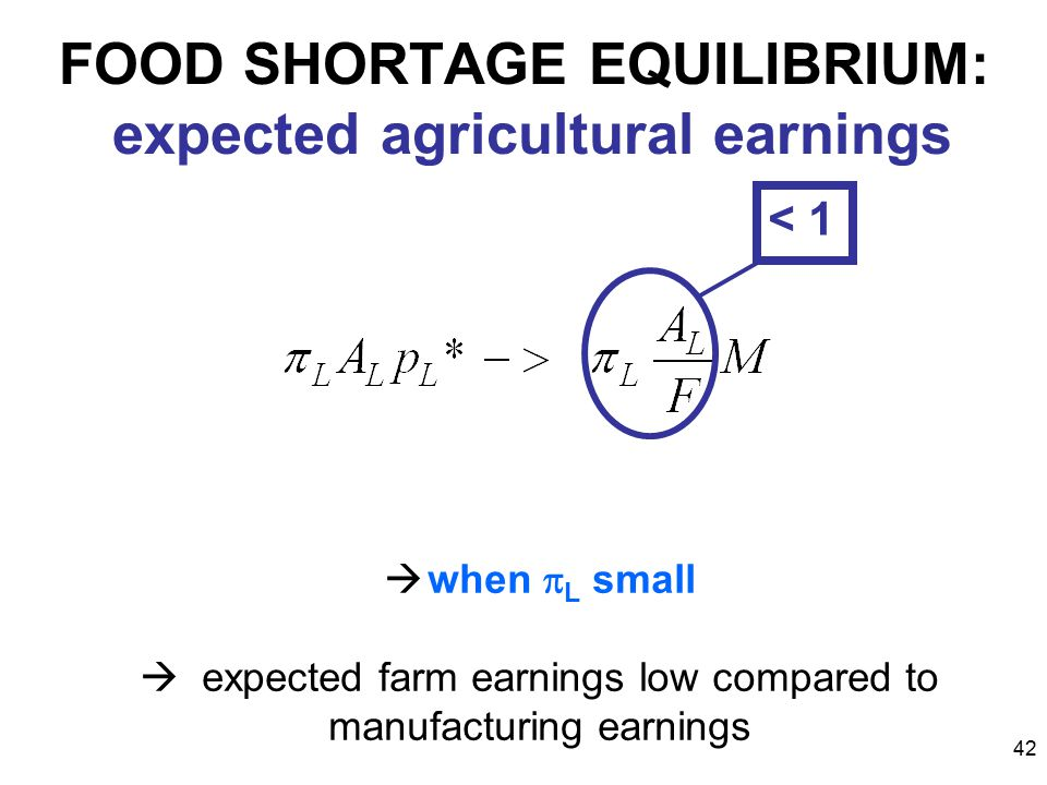 42 FOOD SHORTAGE EQUILIBRIUM: expected agricultural earnings  when  L small  expected farm earnings low compared to manufacturing earnings < 1