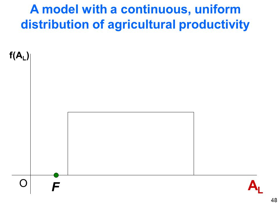 48 A model with a continuous, uniform distribution of agricultural productivity ALAL F O f(A L )