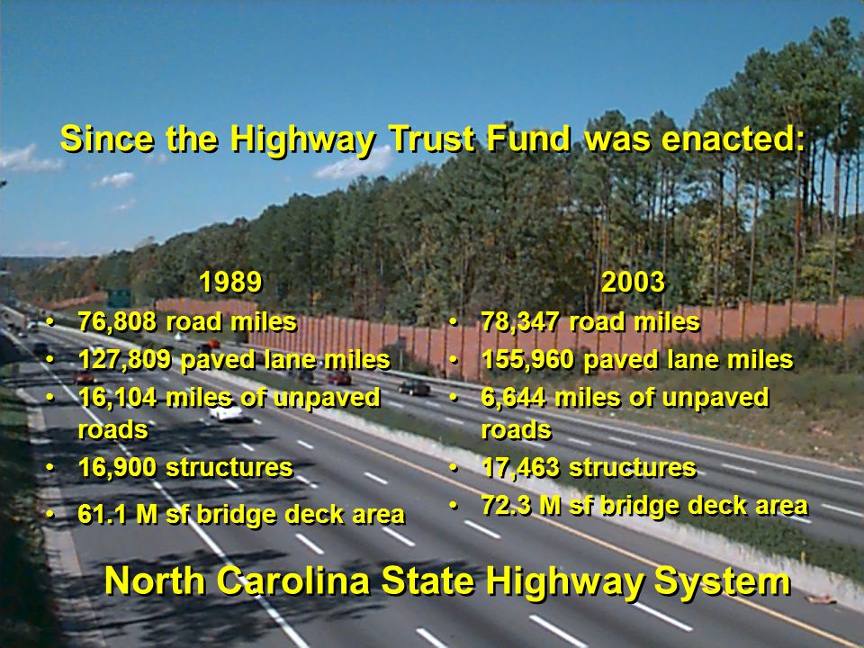 Since the Highway Trust Fund was enacted: 1989 76,808 road miles 127,809 paved lane miles 16,104 miles of unpaved roads 16,900 structures 61.1 M sf br