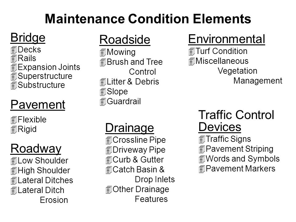 Maintenance Condition Elements Roadway 4Low Shoulder 4High Shoulder 4Lateral Ditches  Lateral Ditch Erosion Drainage 4Crossline Pipe 4Driveway Pipe 4