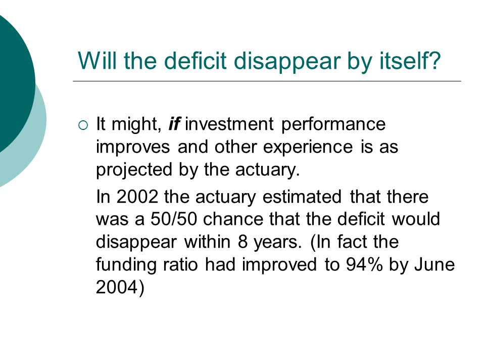 Will the deficit disappear by itself.