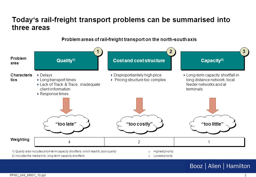 13RPMU_849_MM01_10.ppt Through better coordination and communication between ROs on the corridor in daily planning and disposition, the quality of freight transport can be raised  Joint planning and disposition of freight transport companies can be improved through transport concepts such as overlapping transport planning and controls (e.g.