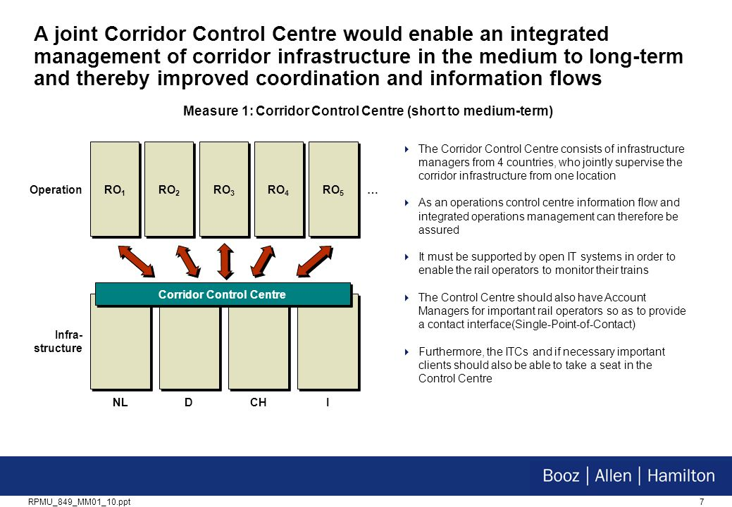 18RPMU_849_MM01_10.ppt The realisation of the corridor concept requires the implementation of numerous short, medium and long-term measures Masterplan Integrated infrastructure management Integrated infrastructure management Improved Operation Improved Operation Capacity improvements Capacity improvements Harmonised basic conditions Harmonised basic conditions Short-term (2002-2003)Medium-term (2004-2007)Long-term (2008-2015)  Creation of Corridor Control Centre  Improvement of planning integration for freight transport  Revision of priority setting rules  Creation of price transparency  Creation of Corridor Control Centre  Improvement of planning integration for freight transport  Revision of priority setting rules  Creation of price transparency  Creation of corridor infrastructure, coordination and sales office as One-stop-shop  Development of more open IT sys- tems (e.g.
