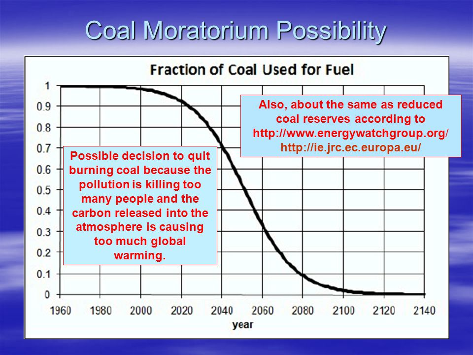 Coal Moratorium Possibility Possible decision to quit burning coal because the pollution is killing too many people and the carbon released into the a