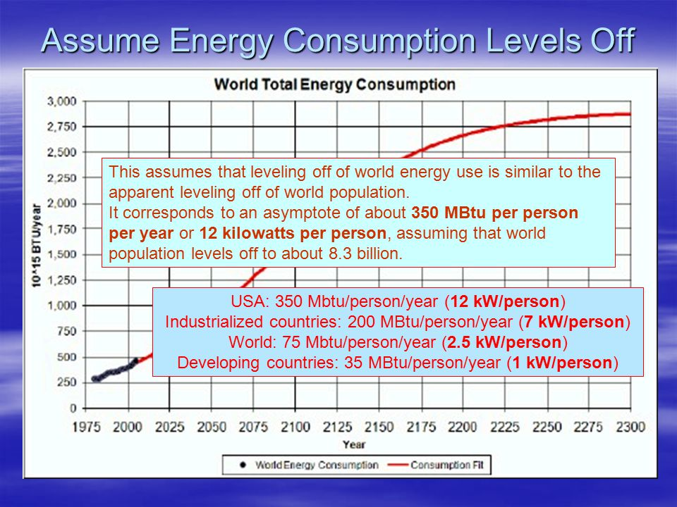 Assume Energy Consumption Levels Off This assumes that leveling off of world energy use is similar to the apparent leveling off of world population. I