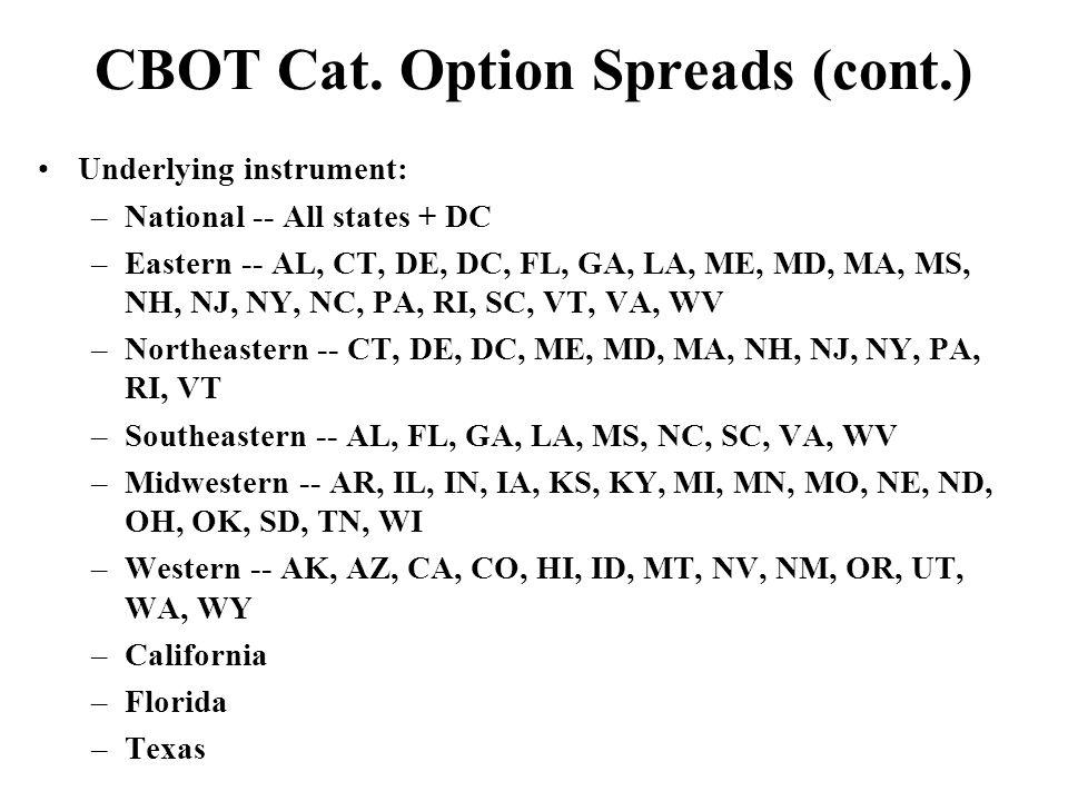 CBOT Cat. Option Spreads (cont.) Underlying instrument: –National -- All states + DC –Eastern -- AL, CT, DE, DC, FL, GA, LA, ME, MD, MA, MS, NH, NJ, N