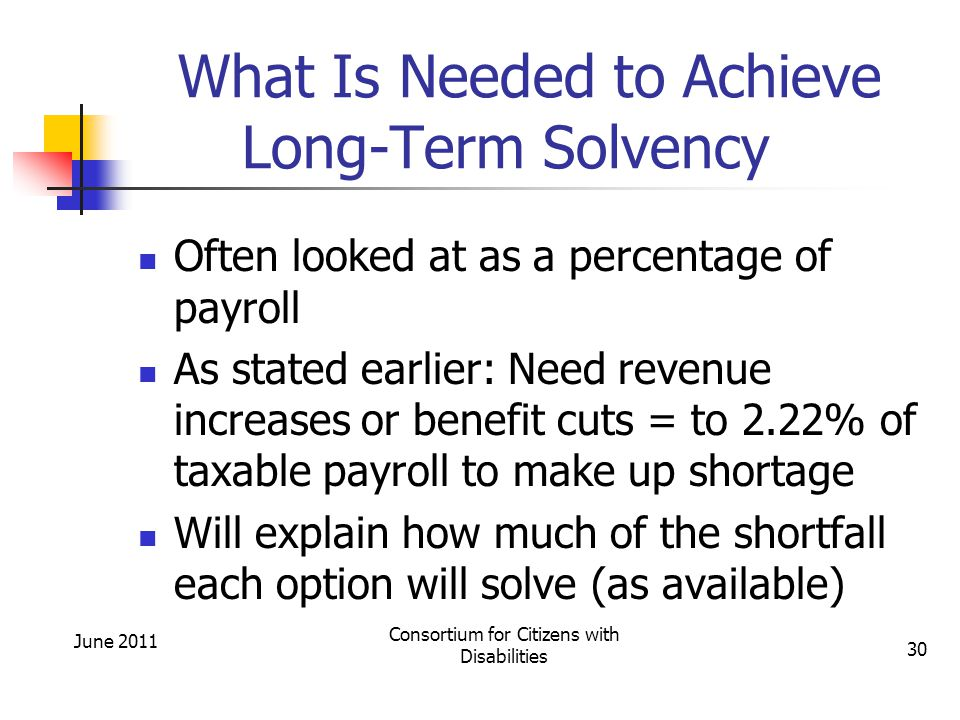 What Is Needed to Achieve Long-Term Solvency Often looked at as a percentage of payroll As stated earlier: Need revenue increases or benefit cuts = to 2.22% of taxable payroll to make up shortage Will explain how much of the shortfall each option will solve (as available) June 2011 Consortium for Citizens with Disabilities 30