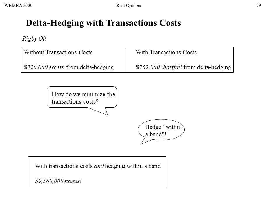 WEMBA 2000Real Options79 Without Transactions CostsWith Transactions Costs $320,000 excess from delta-hedging$762,000 shortfall from delta-hedging Delta-Hedging with Transactions Costs How do we minimize the transactions costs.