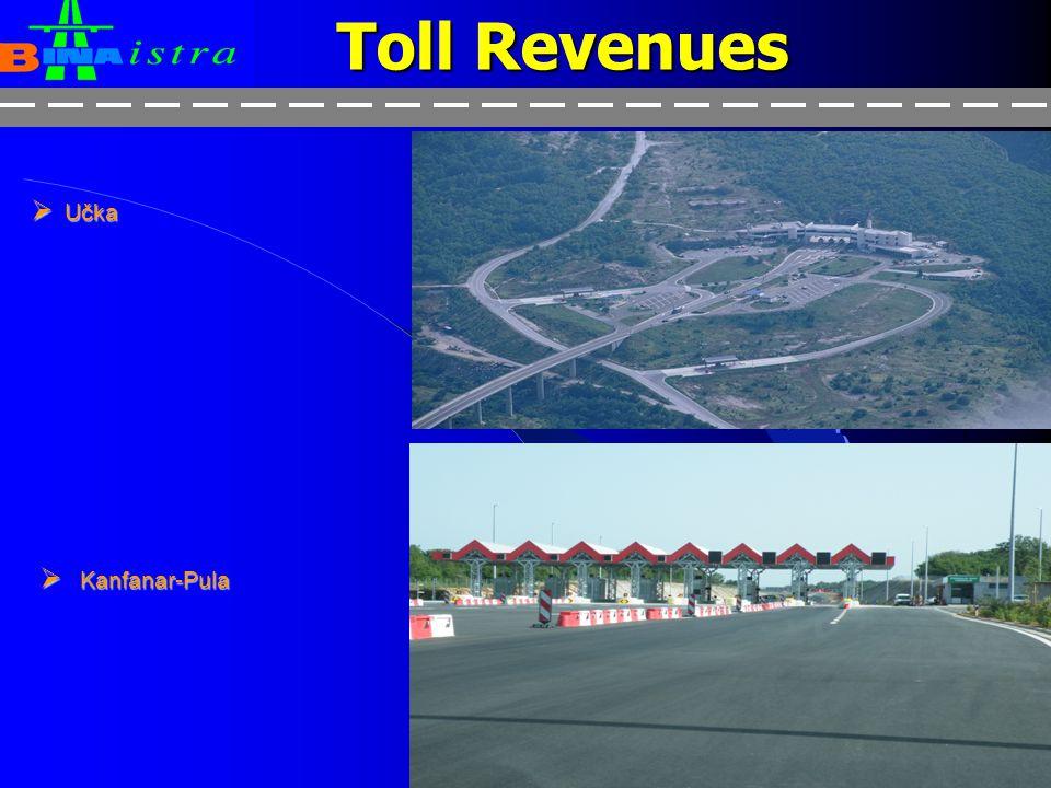 6 Toll revenues Phase 2A4  Učka  Mirna
