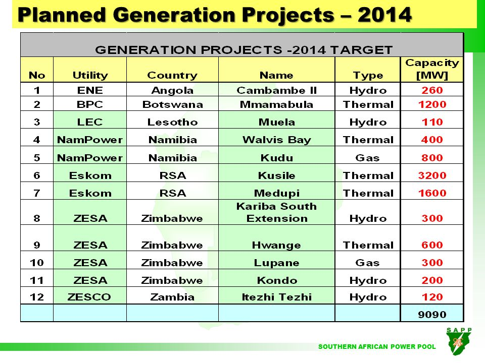 SOUTHERN AFRICAN POWER POOL Planned Generation Projects – 2013