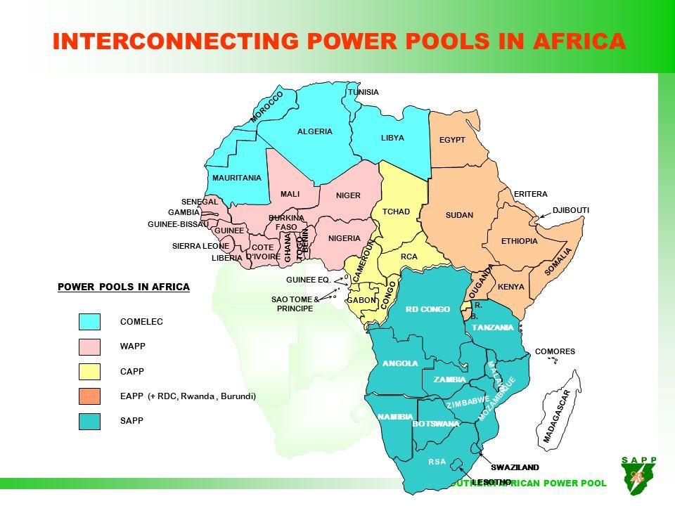 SOUTHERN AFRICAN POWER POOL Transmission Projects 2012: Mozambique Malawi 2015:DRC - Angola – 400 kV 2014: Z -T & T- K - 400 kV DRC Tanzania Angola Za