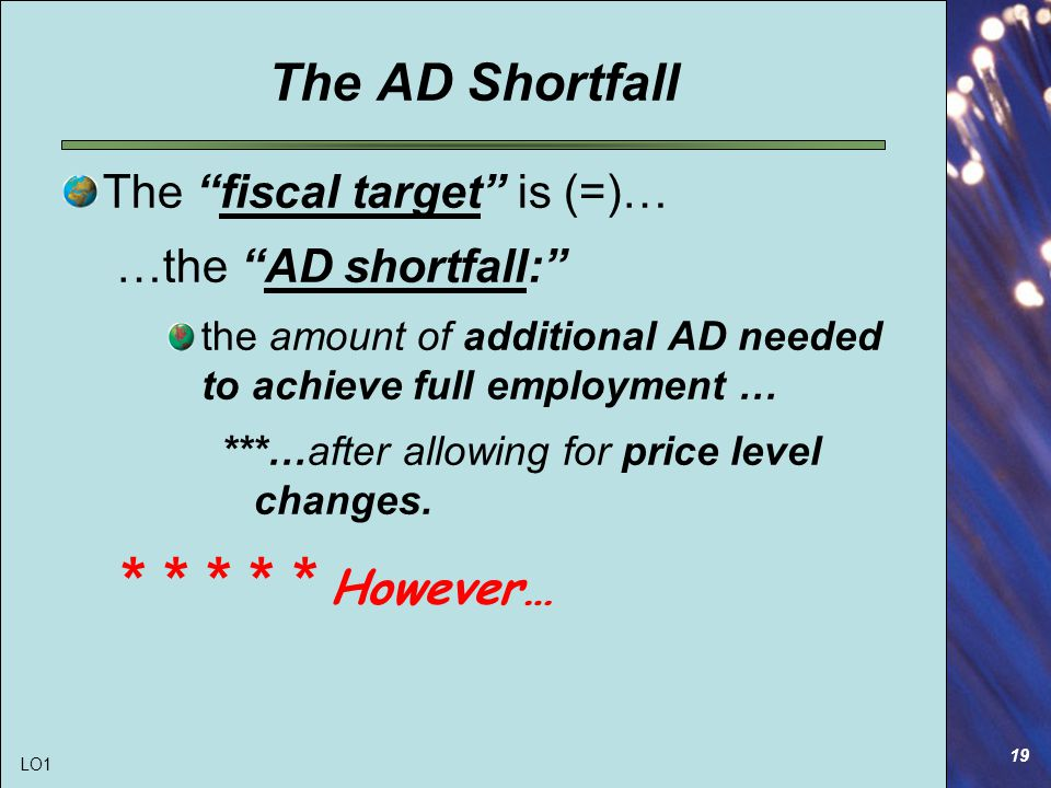 19 The AD Shortfall The fiscal target is (=)… …the AD shortfall: the amount of additional AD needed to achieve full employment … ***…after allowing for price level changes.