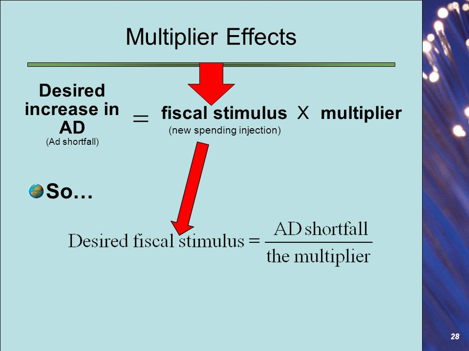 28 Multiplier Effects So… Desired increase in AD (Ad shortfall) fiscal stimulus (new spending injection) multiplierX 
