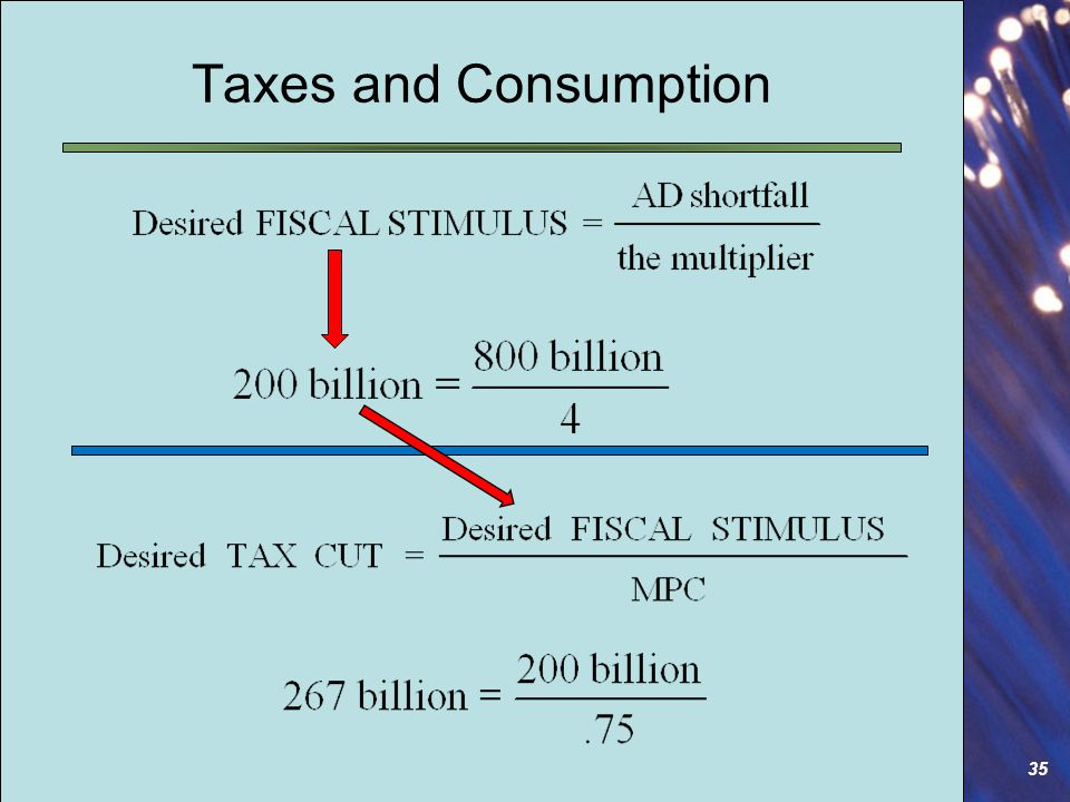 35 Taxes and Consumption