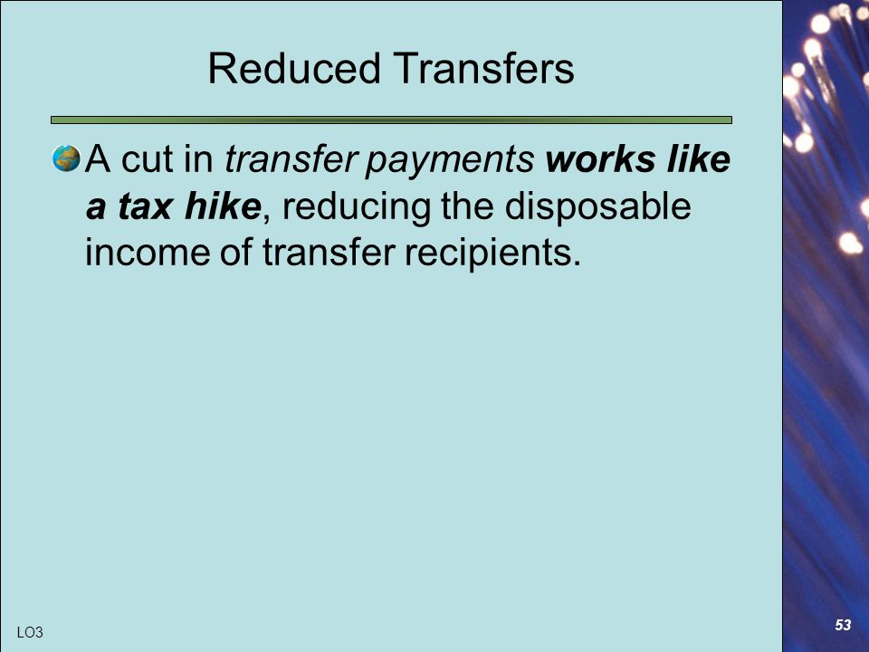 53 Reduced Transfers A cut in transfer payments works like a tax hike, reducing the disposable income of transfer recipients.