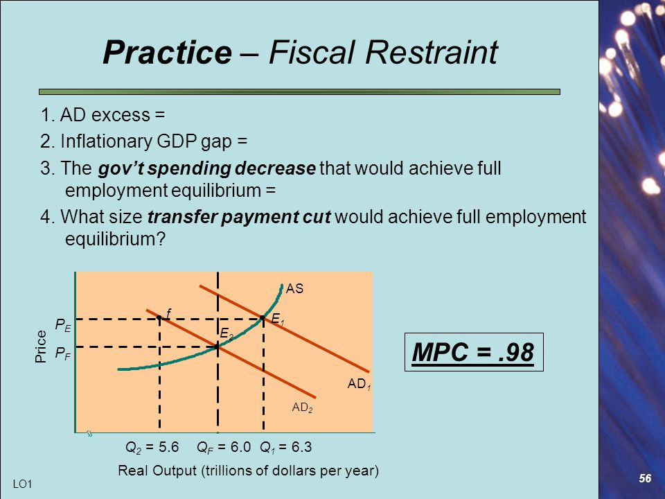 56 Practice – Fiscal Restraint 1. AD excess = 2. Inflationary GDP gap = 3.
