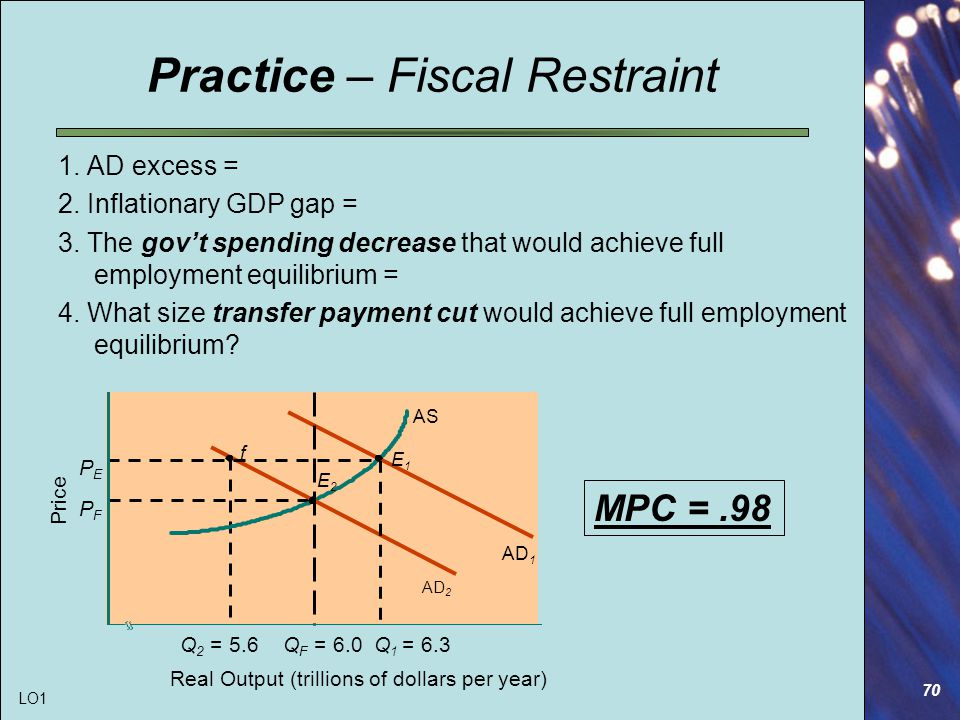70 Practice – Fiscal Restraint 1. AD excess = 2. Inflationary GDP gap = 3.