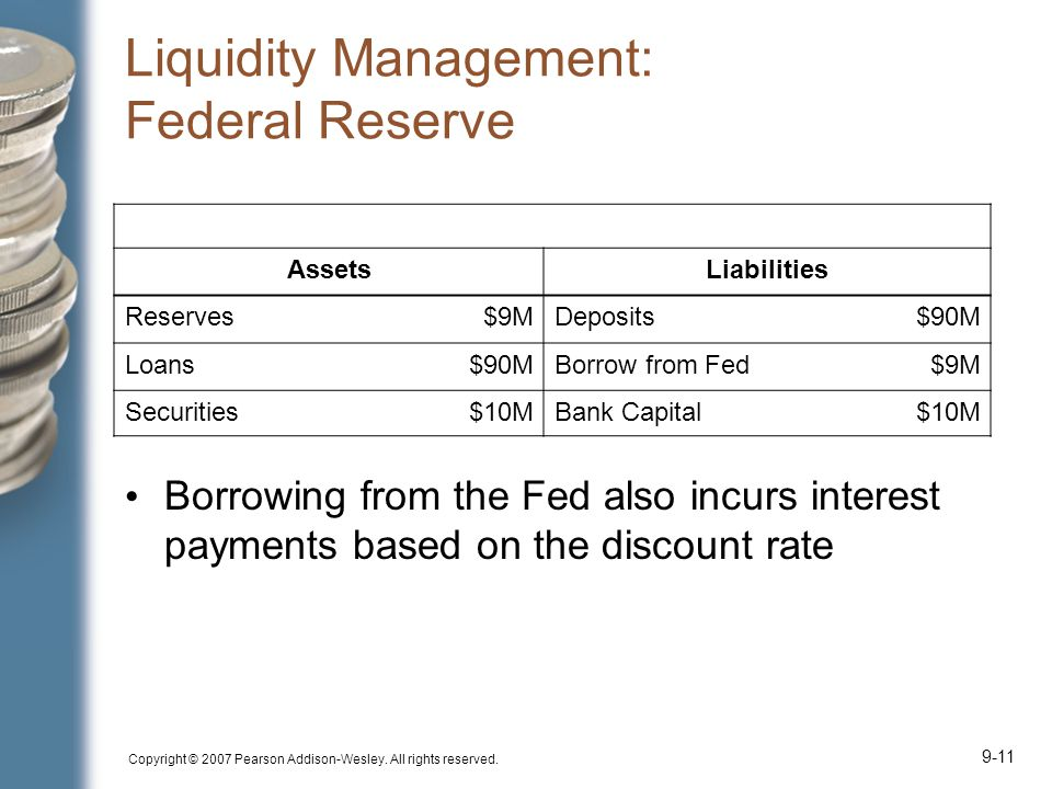 Copyright © 2007 Pearson Addison-Wesley. All rights reserved. 9-11 Liquidity Management: Federal Reserve Borrowing from the Fed also incurs interest p