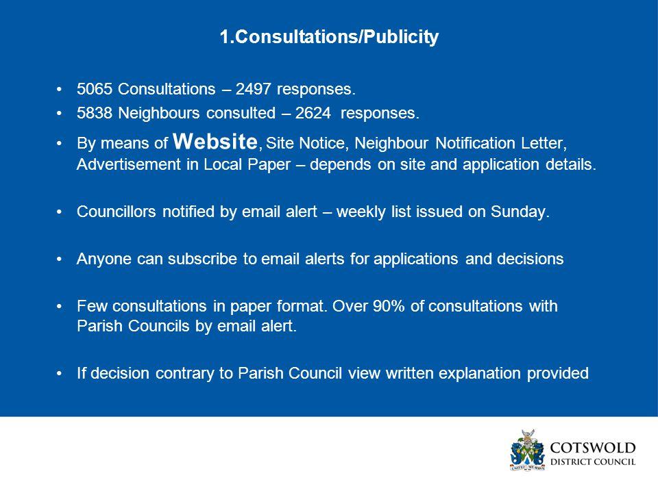 1.Consultations/Publicity 5065 Consultations – 2497 responses.