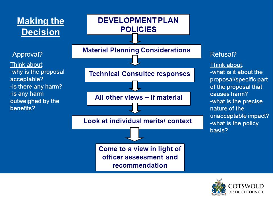 Making the Decision DEVELOPMENT PLAN POLICIES Material Planning Considerations Technical Consultee responses All other views – if material Look at individual merits/ context Come to a view in light of officer assessment and recommendation Think about: -why is the proposal acceptable.