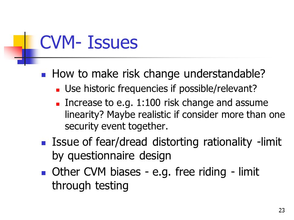23 CVM- Issues How to make risk change understandable.