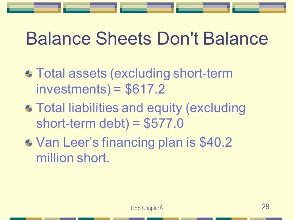 DES Chapter 6 28 Balance Sheets Don't Balance Total assets (excluding short-term investments) = $617.2 Total liabilities and equity (excluding short-t
