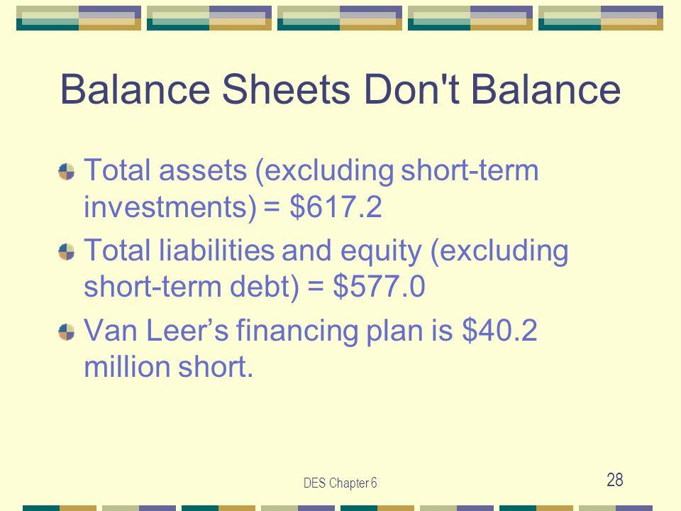 DES Chapter 6 28 Balance Sheets Don t Balance Total assets (excluding short-term investments) = $617.2 Total liabilities and equity (excluding short-term debt) = $577.0 Van Leer's financing plan is $40.2 million short.