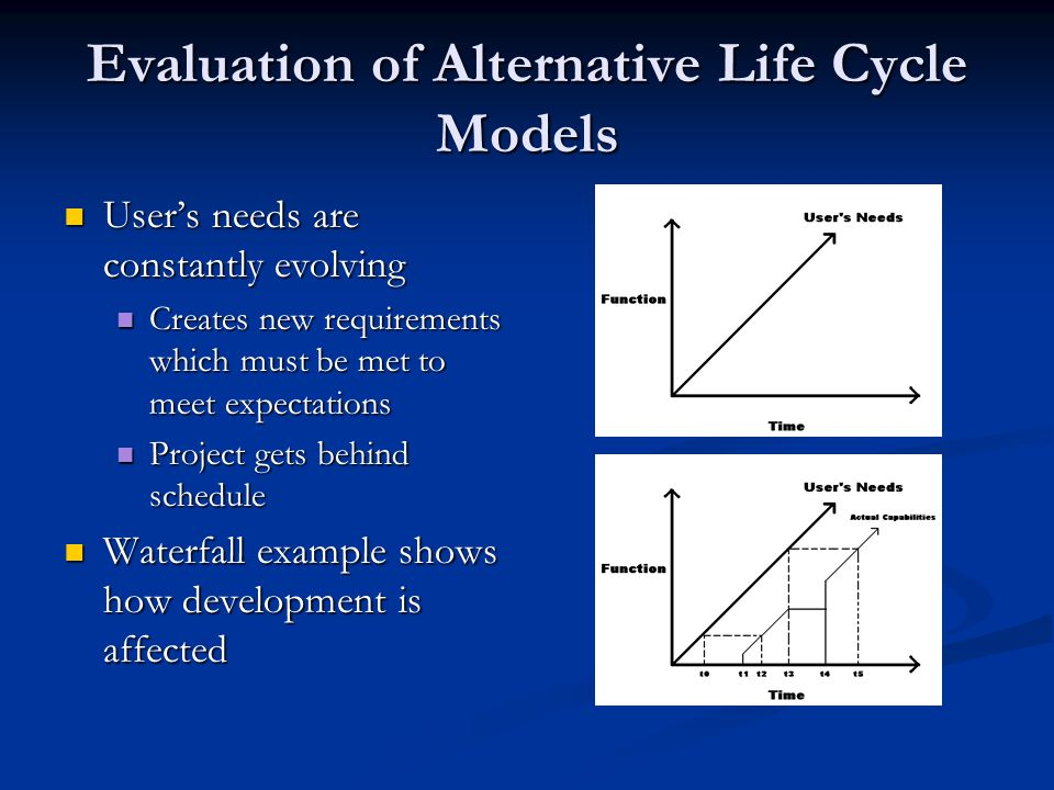 Evaluation of Alternative Life Cycle Models User's needs are constantly evolving User's needs are constantly evolving Creates new requirements which must be met to meet expectations Creates new requirements which must be met to meet expectations Project gets behind schedule Project gets behind schedule Waterfall example shows how development is affected Waterfall example shows how development is affected