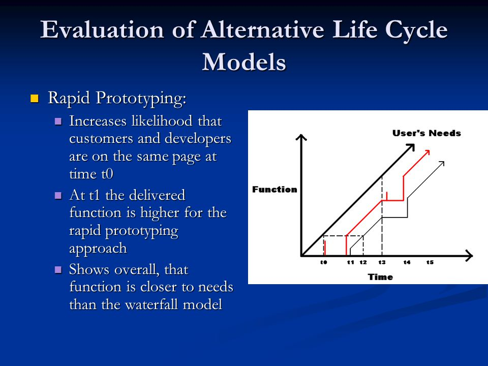 Evaluation of Alternative Life Cycle Models Rapid Prototyping: Rapid Prototyping: Increases likelihood that customers and developers are on the same p
