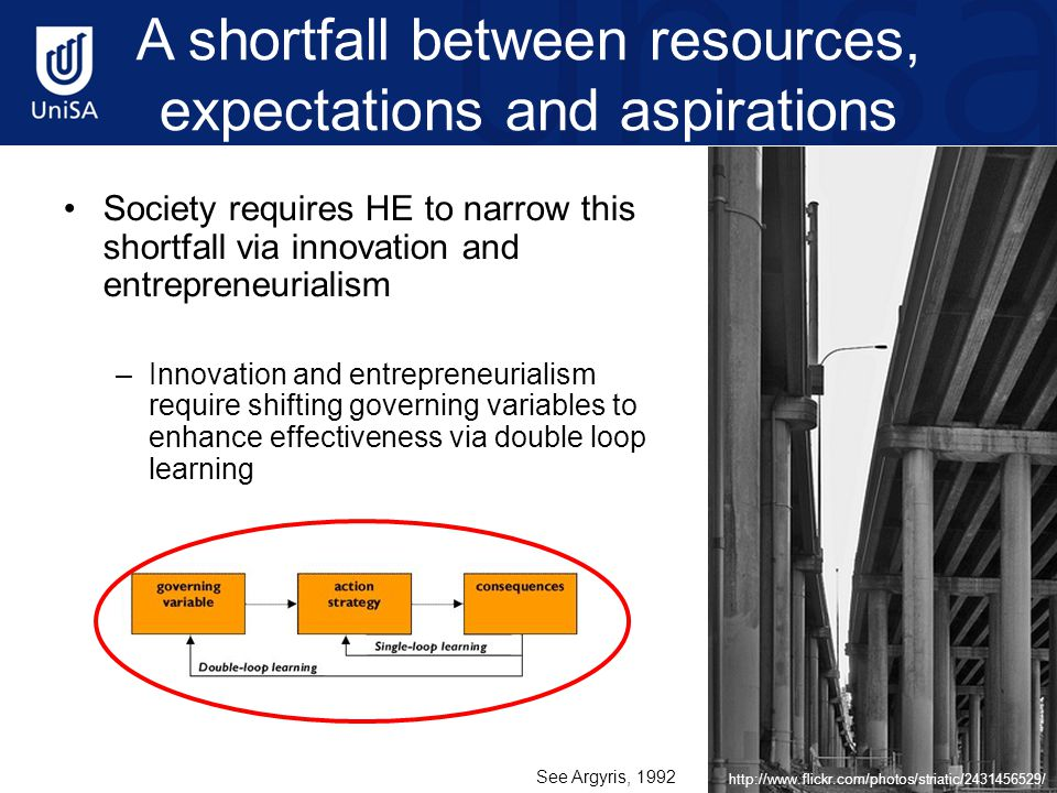 Society requires HE to narrow this shortfall via innovation and entrepreneurialism –Innovation and entrepreneurialism require shifting governing variables to enhance effectiveness via double loop learning See Argyris, 1992 A shortfall between resources, expectations and aspirations http://www.flickr.com/photos/striatic/2431456529/